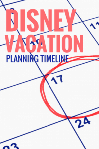 Disney World Vacation Planning Guide and timeline
